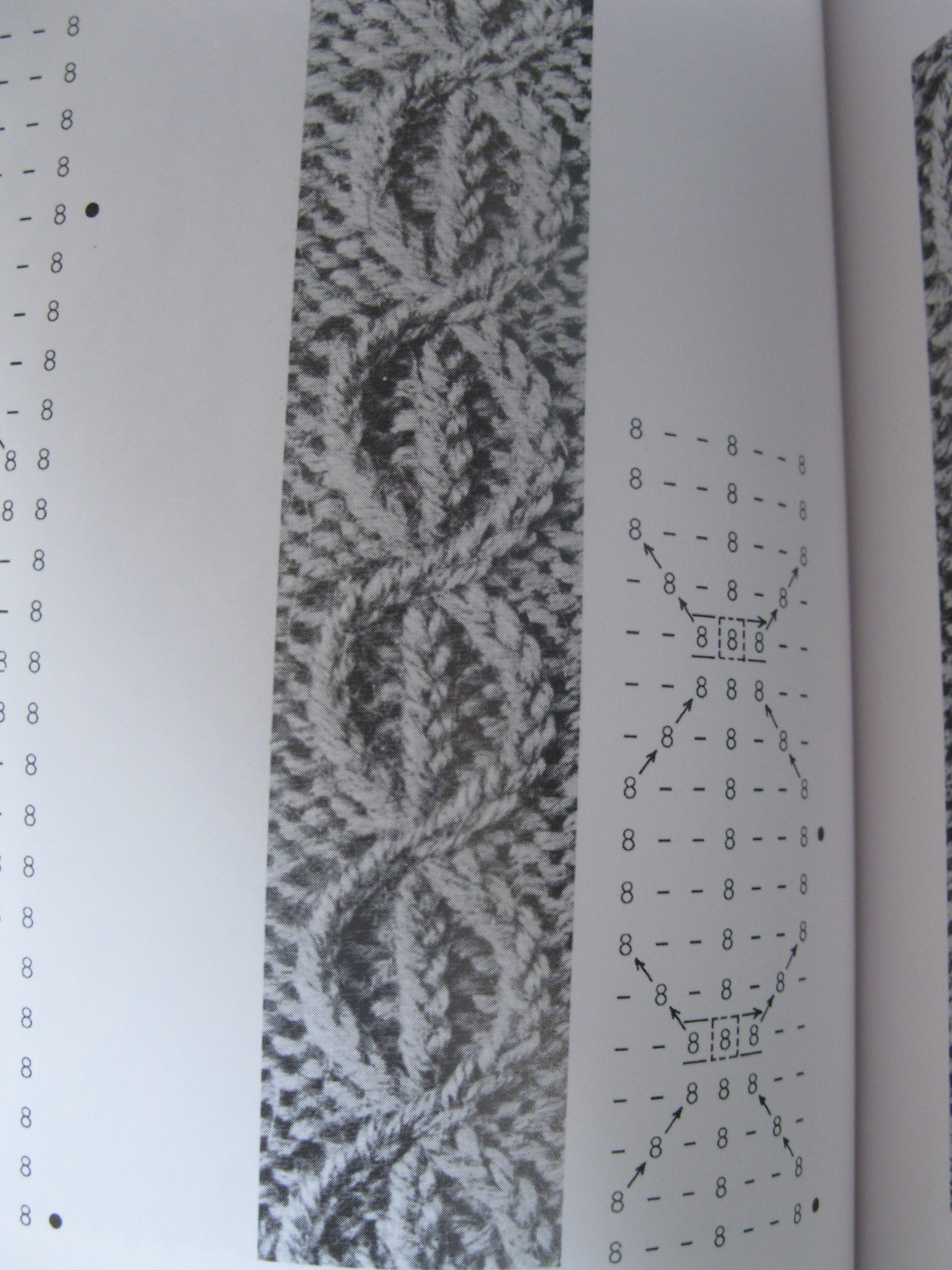 Example Of Knitting Pattern : Through The Loops   Front Or Back   Espace Tricot Blog